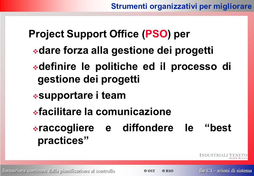 formazione continua: dalla pianificazione al controllo fse C1 - azioni di sistema  OST  RSO Project Support Office (PSO) per v dare forza alla gesti