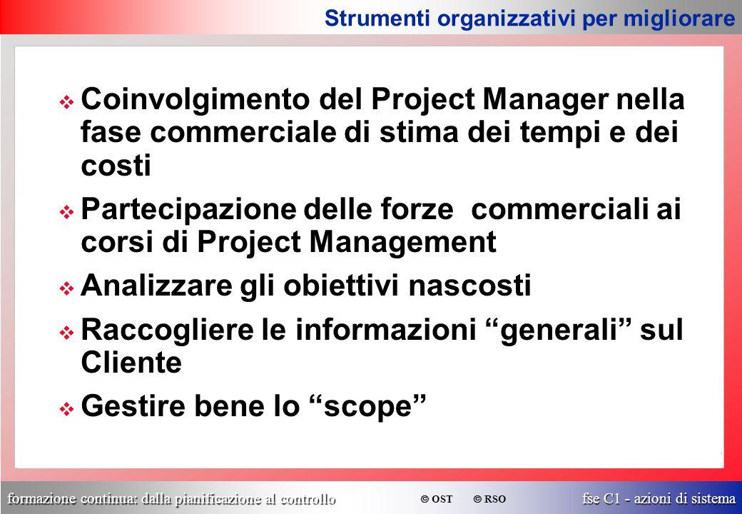 formazione continua: dalla pianificazione al controllo fse C1 - azioni di sistema  OST  RSO v Coinvolgimento del Project Manager nella fase commerci