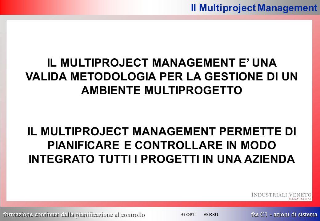 formazione continua: dalla pianificazione al controllo fse C1 - azioni di sistema  OST  RSO IL MULTIPROJECT MANAGEMENT E' UNA VALIDA METODOLOGIA PER