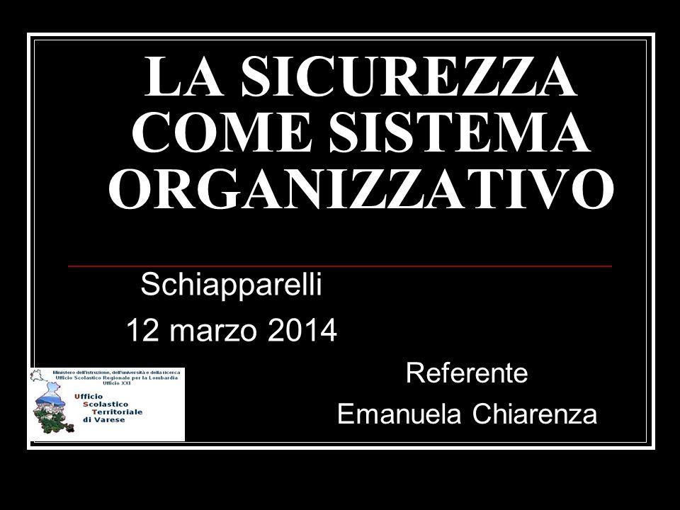 LA SICUREZZA COME SISTEMA ORGANIZZATIVO Schiapparelli 12 marzo 2014 Referente Emanuela Chiarenza