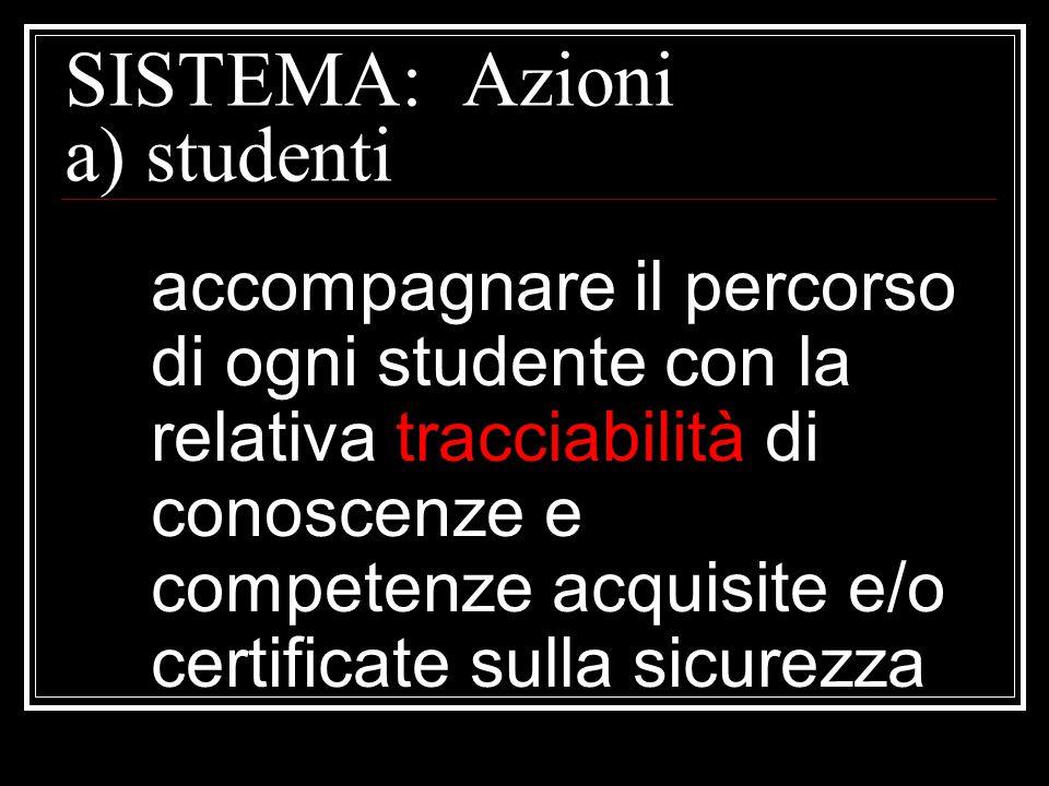 SISTEMA: Azioni a) studenti accompagnare il percorso di ogni studente con la relativa tracciabilità di conoscenze e competenze acquisite e/o certifica