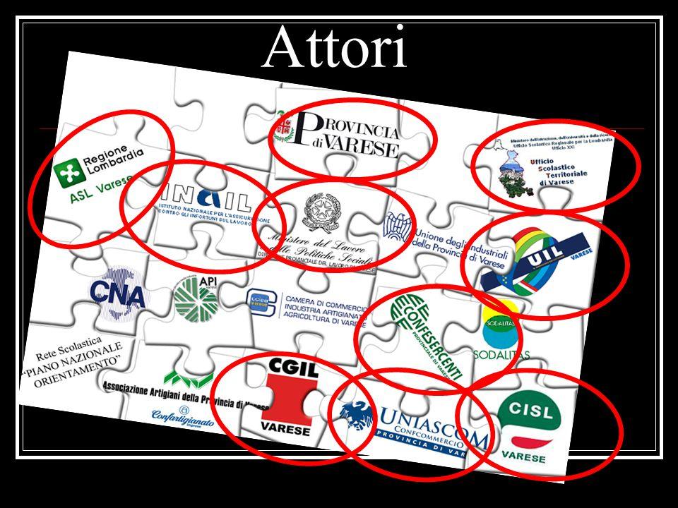 Fare sistema e fare cultura 2010 Tavolo interistituzionale sicurezza: