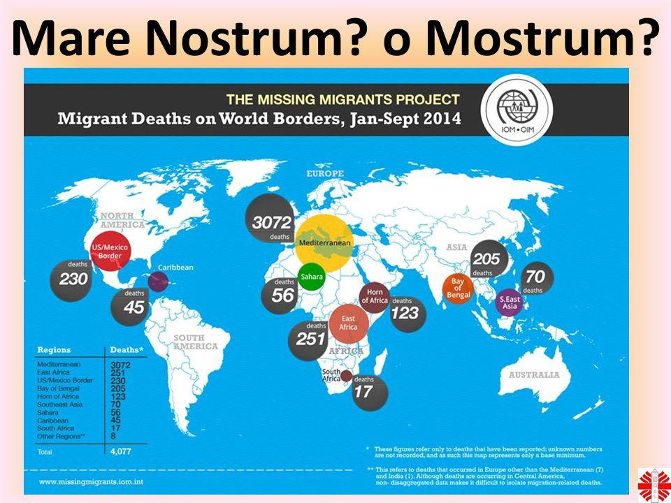 Mare Nostrum? o Mostrum?