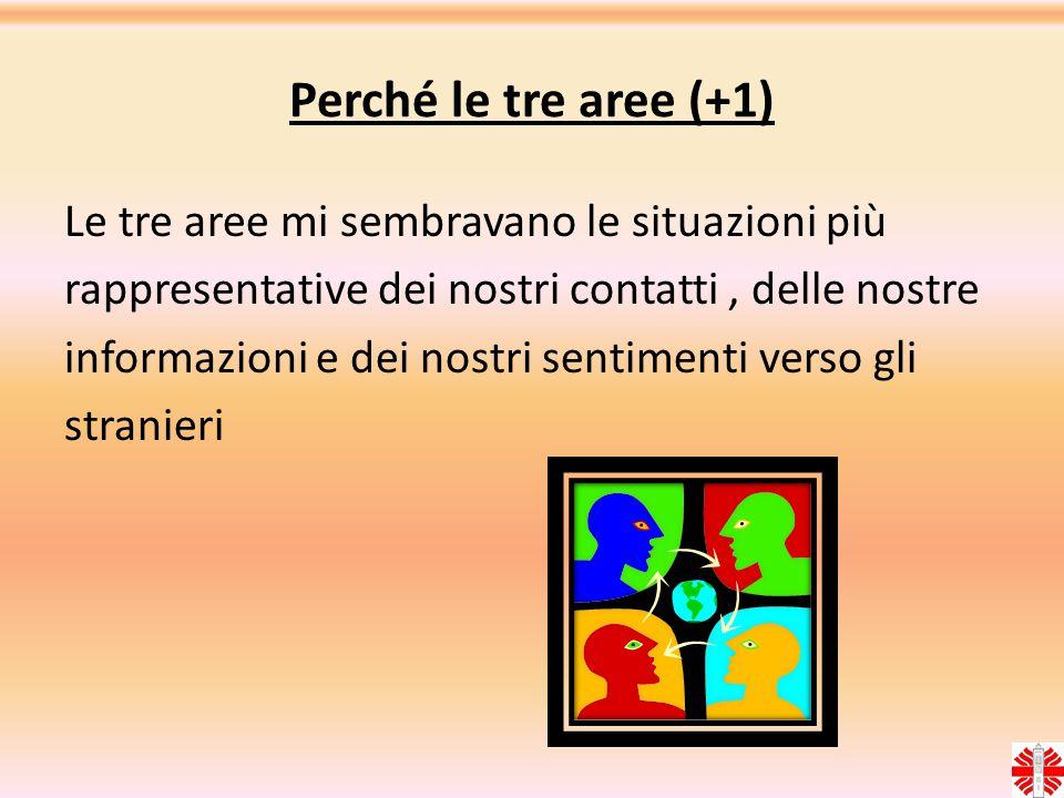Perché le tre aree (+1) Le tre aree mi sembravano le situazioni più rappresentative dei nostri contatti, delle nostre informazioni e dei nostri sentim
