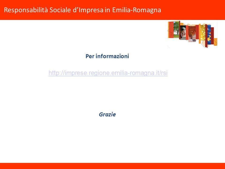 Per informazioni http://imprese.regione.emilia-romagna.it/rsi Grazie Responsabilità Sociale d'Impresa in Emilia-Romagna