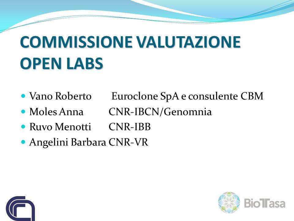 COMMISSIONE VALUTAZIONE OPEN LABS Vano Roberto Euroclone SpA e consulente CBM Moles AnnaCNR-IBCN/Genomnia Ruvo Menotti CNR-IBB Angelini BarbaraCNR-VR