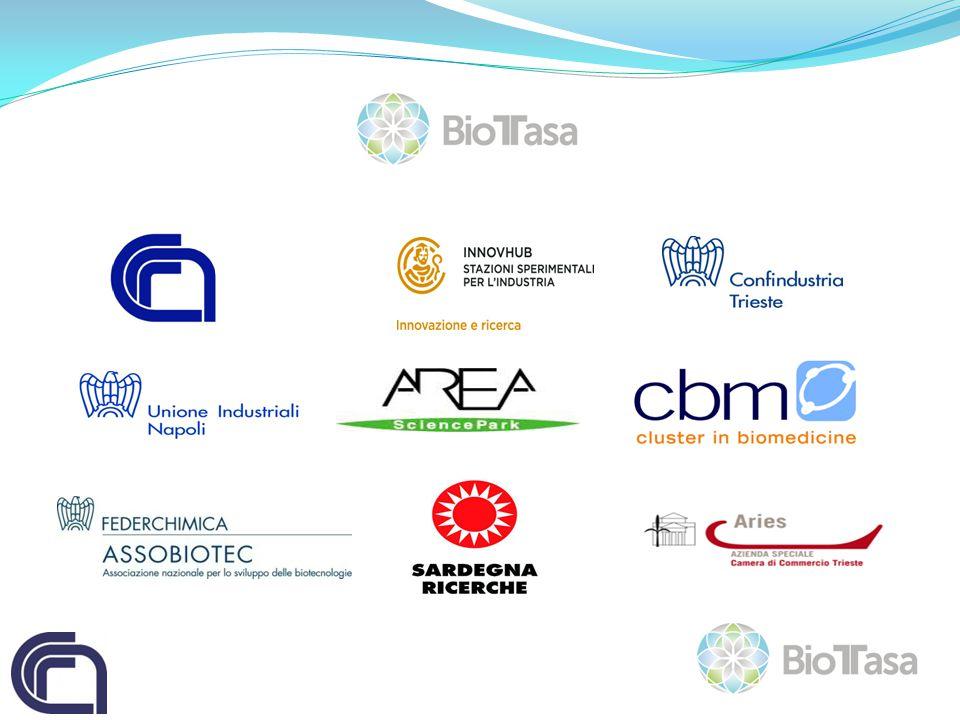 TEMATICHE OBIETTIVO DEL PROGETTO 1.Diagnostica e sviluppo di farmaci innovativi; 2.