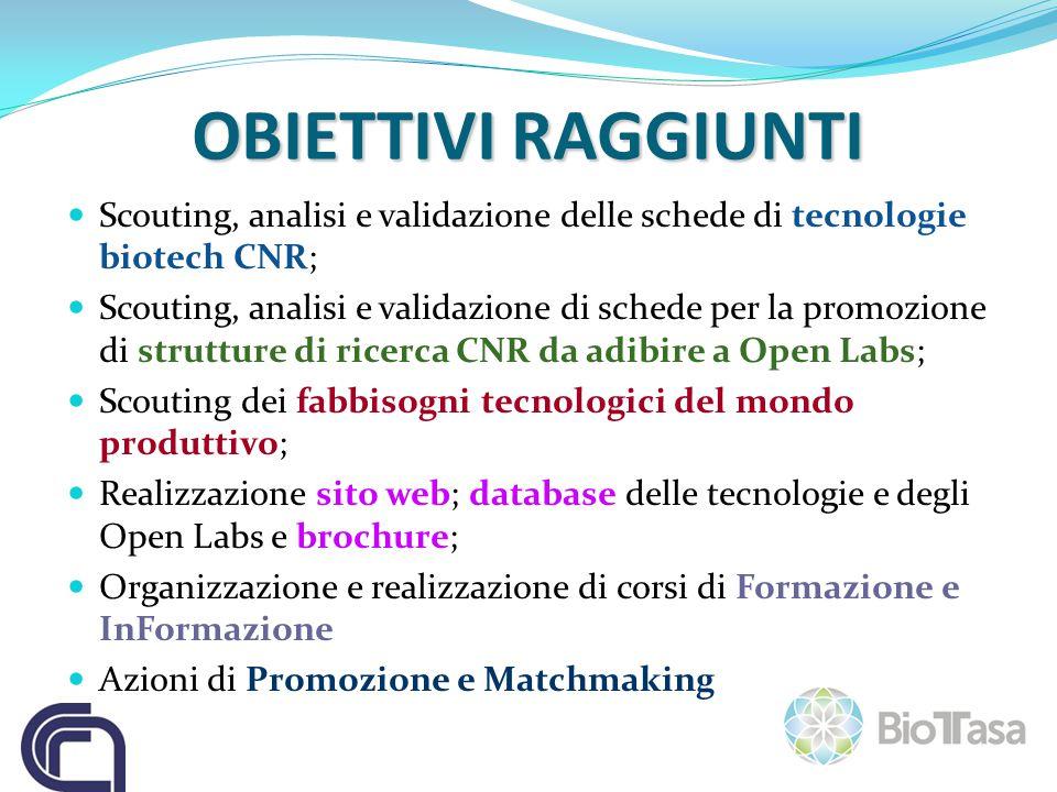 Scouting, analisi e validazione delle schede di tecnologie biotech CNR; Scouting, analisi e validazione di schede per la promozione di strutture di ri