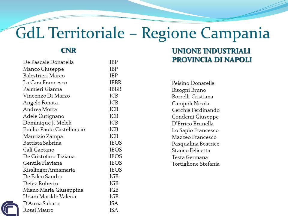 GdL Territoriale – Regione Campania CNR UNIONE INDUSTRIALI PROVINCIA DI NAPOLI De Pascale Donatella IBP Manco GiuseppeIBP Balestrieri MarcoIBP La Cara