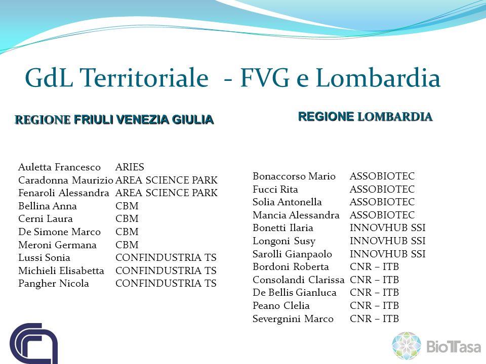 GdL Territoriale - FVG e Lombardia REGIONE FRIULI VENEZIA GIULIA Auletta FrancescoARIES Caradonna MaurizioAREA SCIENCE PARK Fenaroli AlessandraAREA SC