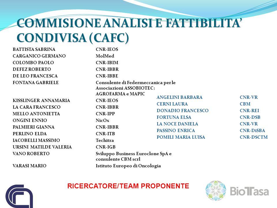 COMMISIONE ANALISI E FATTIBILITA' CONDIVISA (CAFC) BATTISTA SABRINACNR-IEOS CARGANICO GERMANOMolMed COLOMBO PAOLOCNR-IBIM DEFEZ ROBERTOCNR-IBBR DE LEO