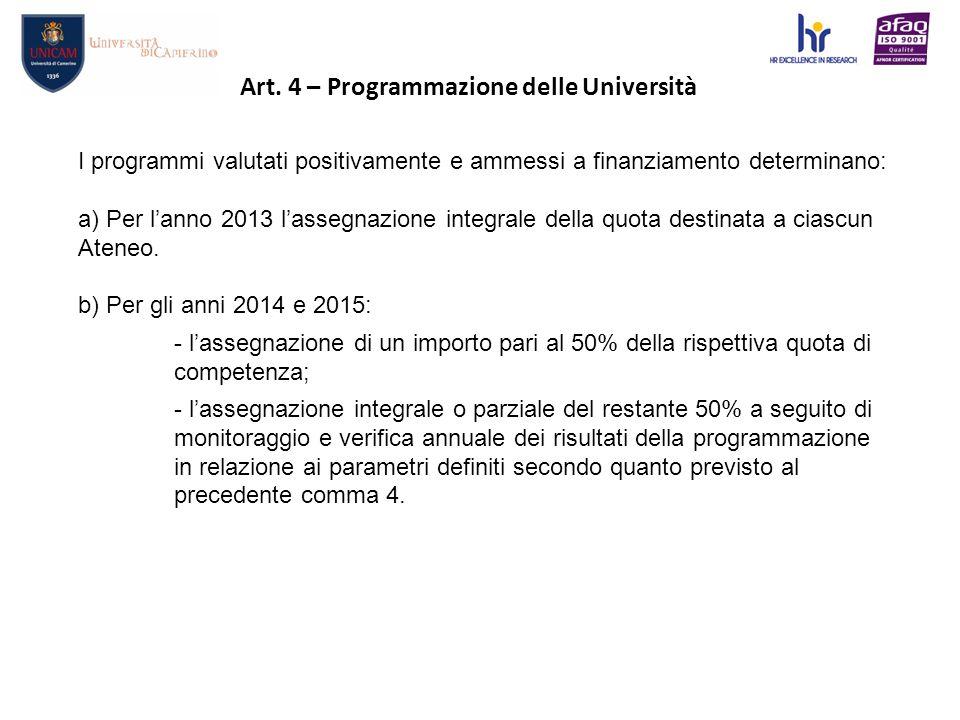 I programmi valutati positivamente e ammessi a finanziamento determinano: a) Per l'anno 2013 l'assegnazione integrale della quota destinata a ciascun Ateneo.