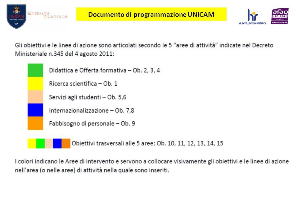 Documento di programmazione UNICAM
