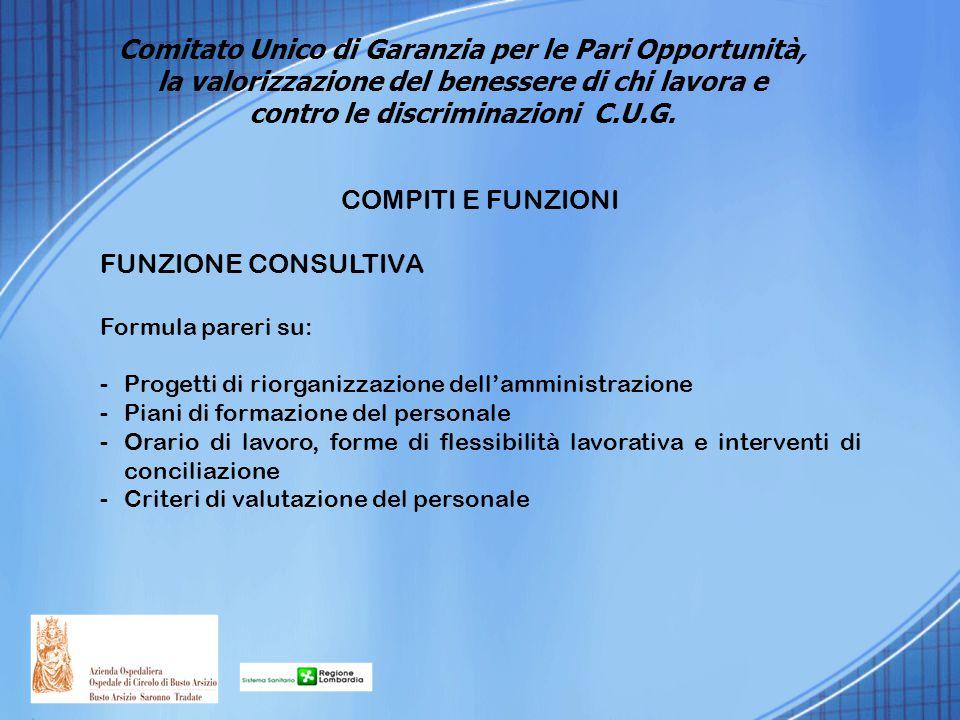 COMPITI E FUNZIONI FUNZIONE CONSULTIVA Formula pareri su: -Progetti di riorganizzazione dell'amministrazione -Piani di formazione del personale -Orari