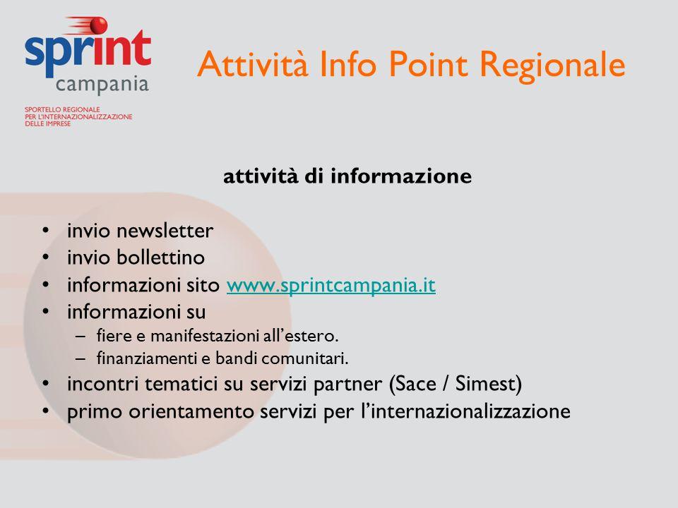 Attività Info Point Regionale attività di informazione invio newsletter invio bollettino informazioni sito www.sprintcampania.itwww.sprintcampania.it