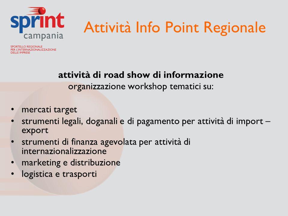 Attività Info Point Regionale attività di road show di informazione organizzazione workshop tematici su: mercati target strumenti legali, doganali e d
