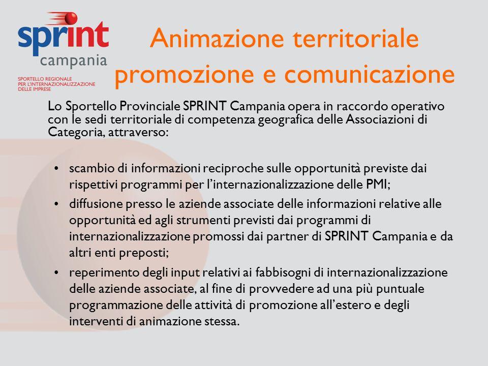 Animazione territoriale promozione e comunicazione Lo Sportello Provinciale SPRINT Campania opera in raccordo operativo con le sedi territoriale di co