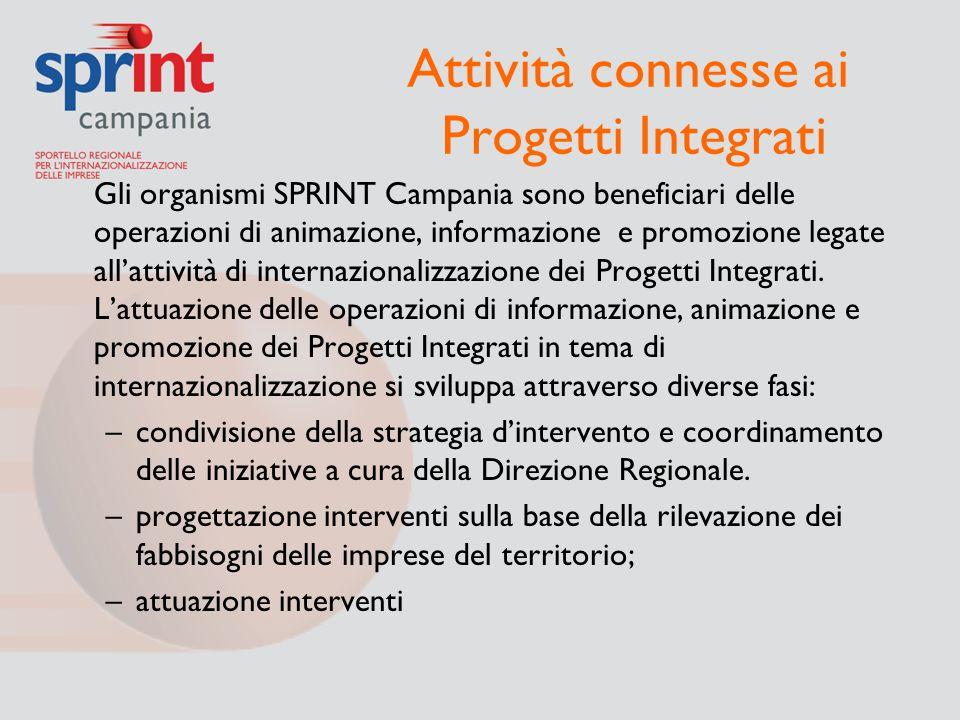 Attività connesse ai Progetti Integrati Gli organismi SPRINT Campania sono beneficiari delle operazioni di animazione, informazione e promozione legat