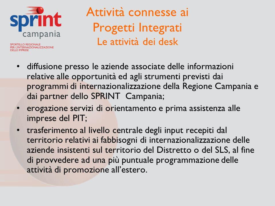 Attività connesse ai Progetti Integrati Le attività dei desk diffusione presso le aziende associate delle informazioni relative alle opportunità ed ag