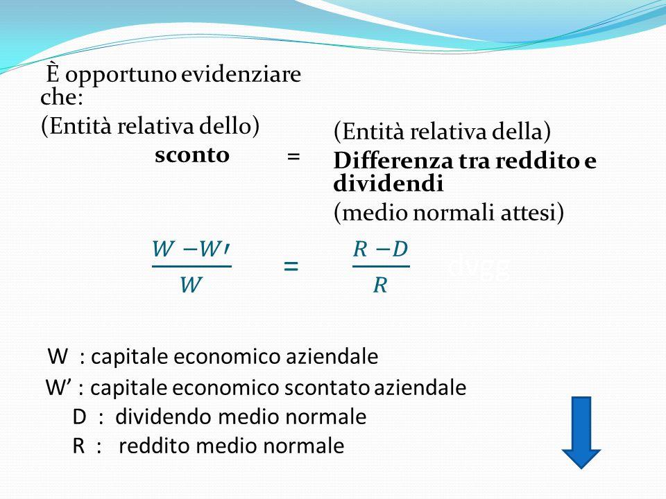 È opportuno evidenziare che: (Entità relativa dello) sconto = (Entità relativa della) Differenza tra reddito e dividendi (medio normali attesi)