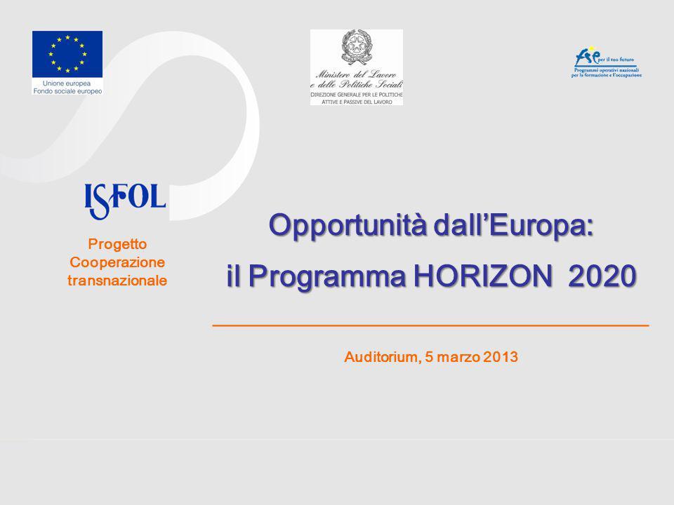 Opportunità dall'Europa: il Programma HORIZON 2020 _____________________________ Auditorium, 5 marzo 2013 Progetto Cooperazione transnazionale