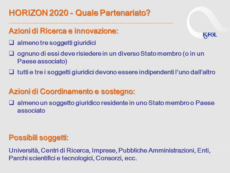 HORIZON 2020 - Quale Partenariato? HORIZON 2020 - Quale Partenariato? ________________________________________________________________ Azioni di Ricer
