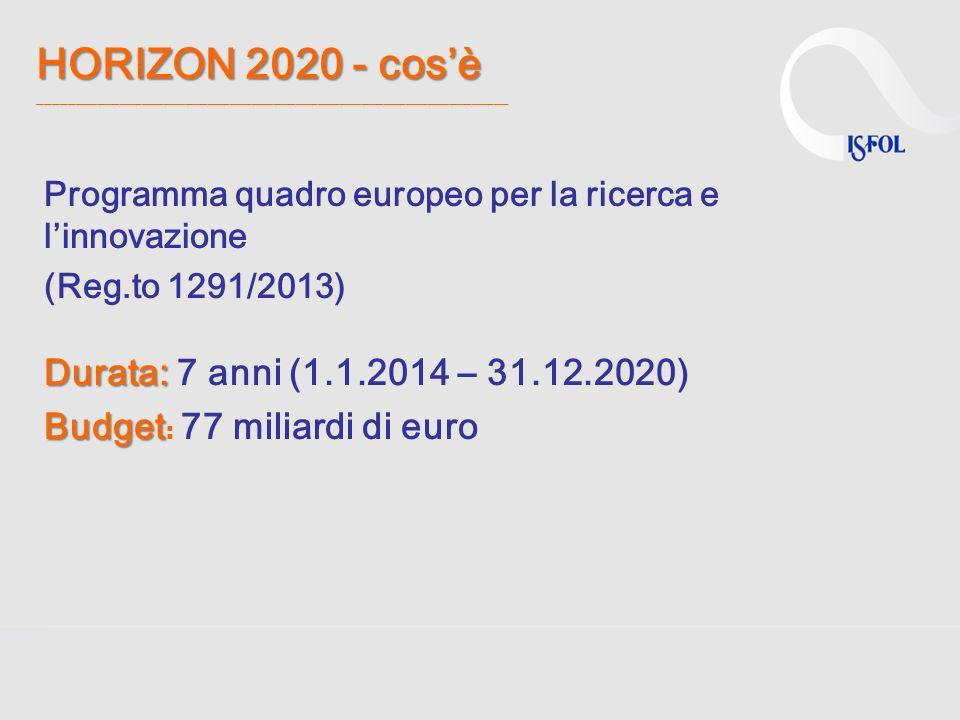 HORIZON 2020 - cos'è HORIZON 2020 - cos'è ________________________________________________________________ Programma quadro europeo per la ricerca e l