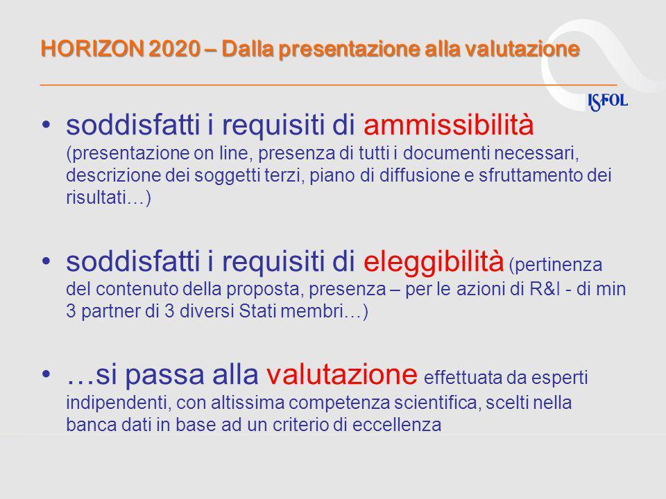 HORIZON 2020 – Dalla presentazione alla valutazione HORIZON 2020 – Dalla presentazione alla valutazione ______________________________________________