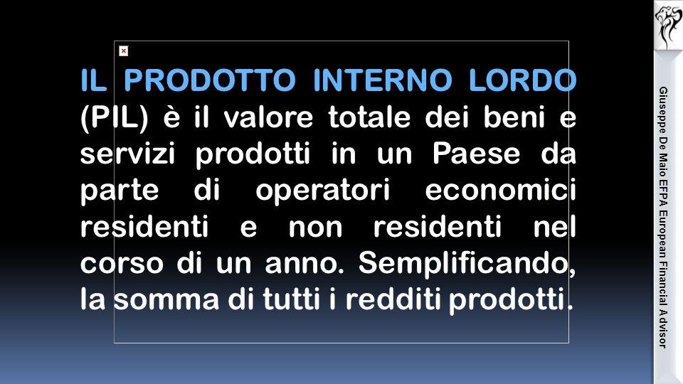 Giuseppe De Maio EFPA European Financial Advisor Quotazione Btp-1nv29 5,25% su www.borsaitaliana.it Dati borsa italiana 03/09/14