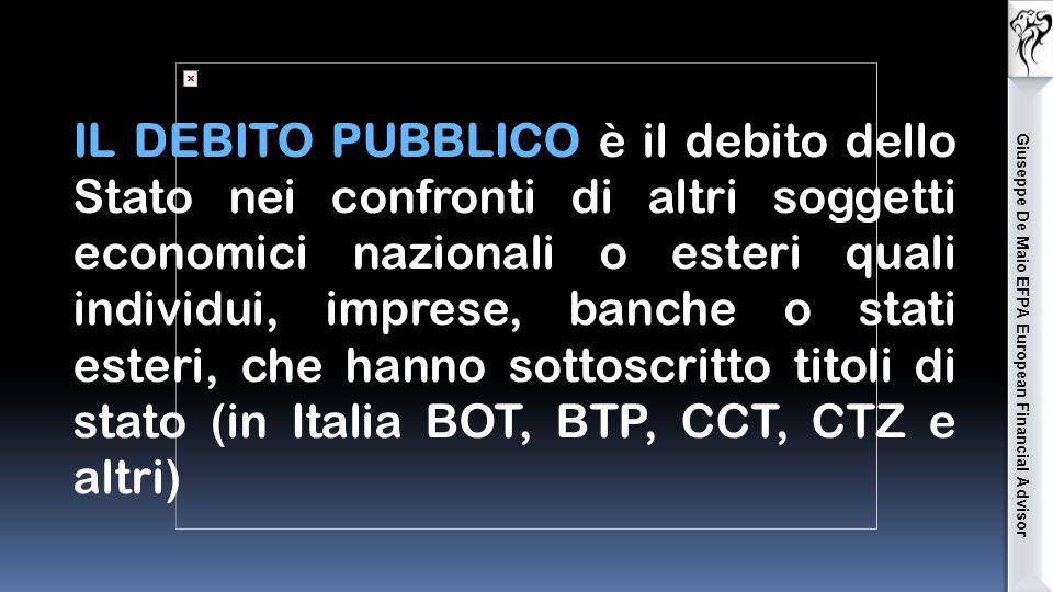 Giuseppe De Maio EFPA European Financial Advisor IL PRODOTTO INTERNO LORDO (PIL) è il valore totale dei beni e servizi prodotti in un Paese da parte di operatori economici residenti e non residenti nel corso di un anno.