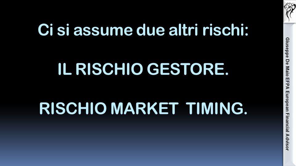 Giuseppe De Maio EFPA European Financial Advisor ASSOLUTAMENTE NOOOO!!!!