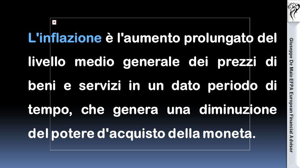 Giuseppe De Maio EFPA European Financial Advisor Obbligazioni senza cedola (Zero coupon) : sono obbligazioni che non corrispondo cedole; l interesse è dato dalla differenza tra il prezzo di emissione e il valore di rimborso.