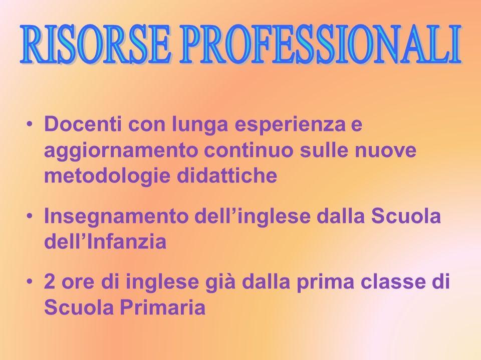 MATERIE / CLASSE1^2^3^4^5^ Italiano77666 Storia22222 Geografia12222 Matematica66666 Scienze22222 Tecnologia11111 Ed.