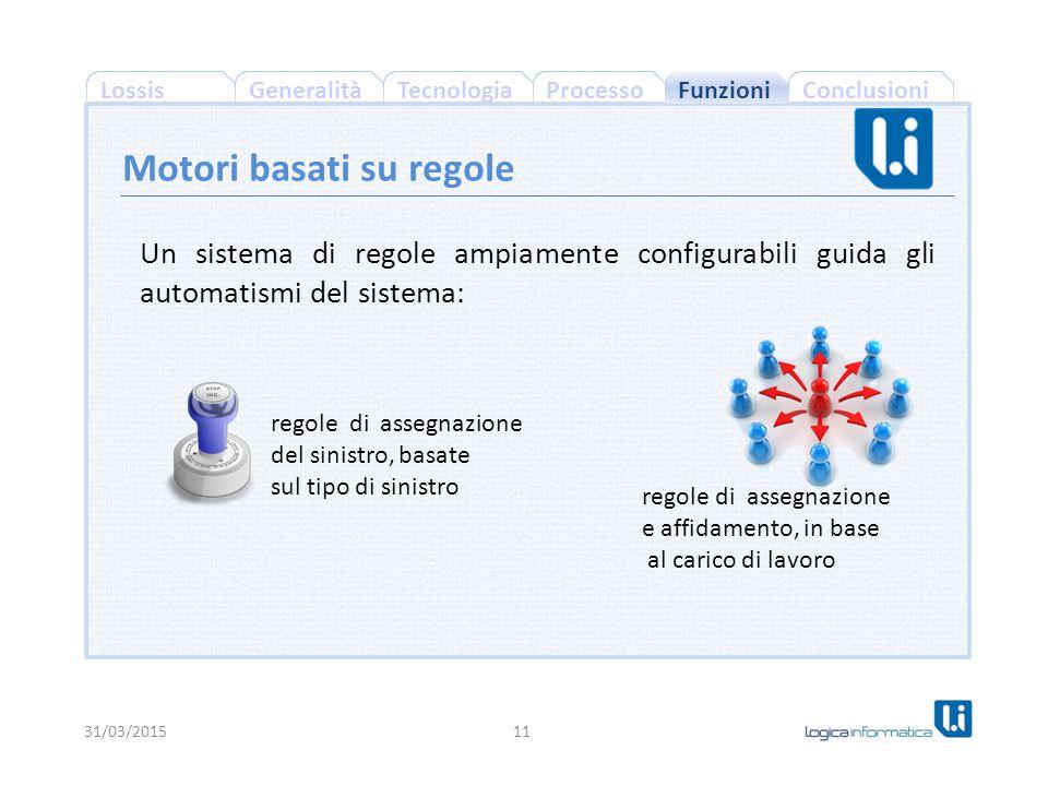 ConclusioniProcessoGeneralitàLossisTecnologia 31/03/201511 Motori basati su regole Un sistema di regole ampiamente configurabili guida gli automatismi