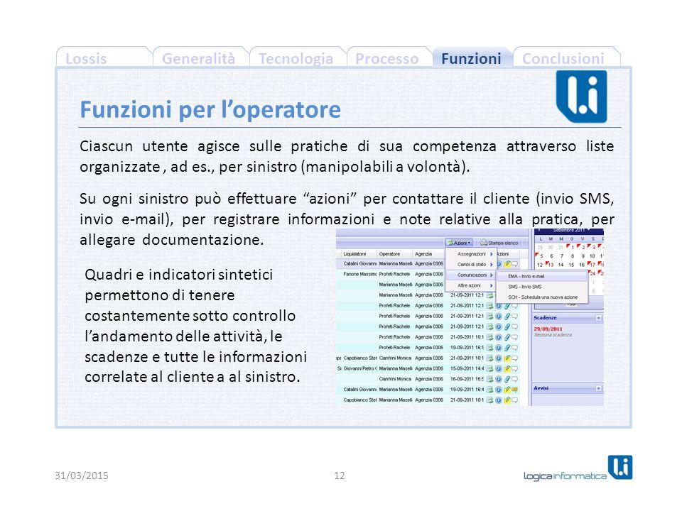 ConclusioniProcessoGeneralitàLossisTecnologia 31/03/201512 Funzioni per l'operatore Ciascun utente agisce sulle pratiche di sua competenza attraverso