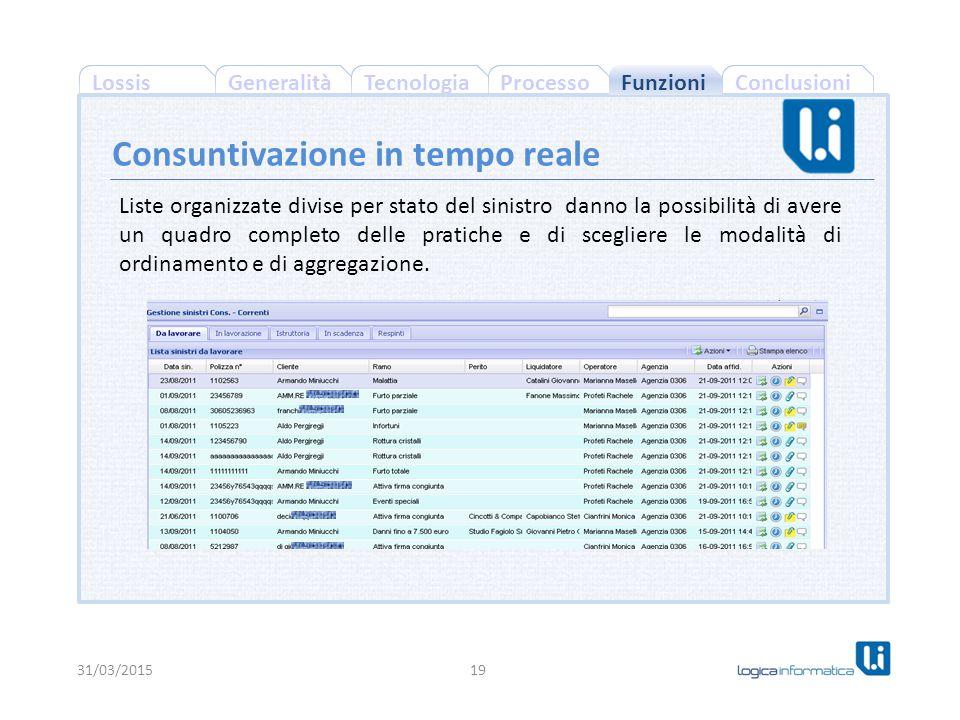 ConclusioniProcessoGeneralitàLossisTecnologia 31/03/201519 Consuntivazione in tempo reale Liste organizzate divise per stato del sinistro danno la pos