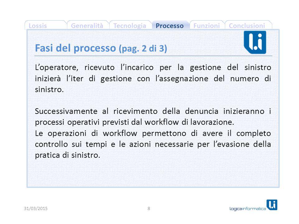 ConclusioniFunzioniGeneralitàLossisTecnologia L'operatore, ricevuto l'incarico per la gestione del sinistro inizierà l'iter di gestione con l'assegnazione del numero di sinistro.