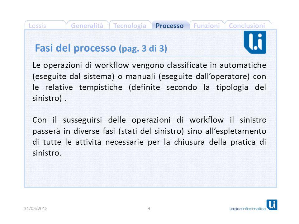 ConclusioniFunzioniGeneralitàLossisTecnologia Le operazioni di workflow vengono classificate in automatiche (eseguite dal sistema) o manuali (eseguite dall'operatore) con le relative tempistiche (definite secondo la tipologia del sinistro).