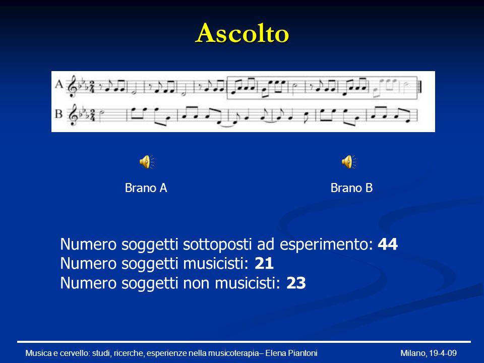 Ascolto Numero soggetti sottoposti ad esperimento: 44 Numero soggetti musicisti: 21 Numero soggetti non musicisti: 23 Brano ABrano B Musica e cervello