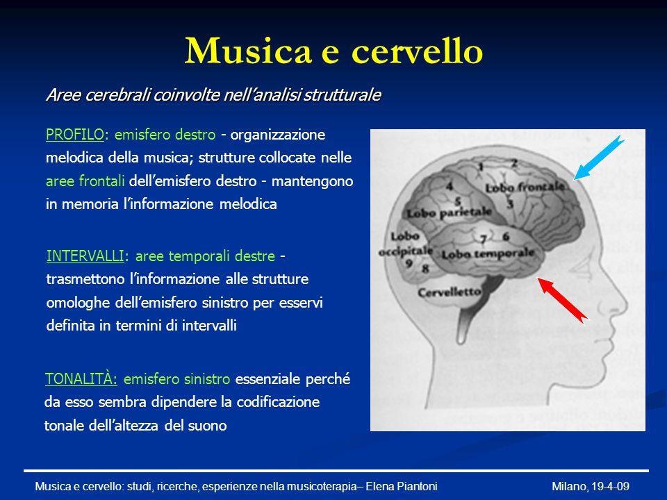 Ritmo  La produzione di ritmo attiva le cortecce somatiche primarie premotorie e sensoriali, la zona supplementare motoria (AMS) Musica e cervello: studi, ricerche, esperienze nella musicoterapia AREE CEREBRALI COINVOLTE NELLA PERCEZIONE DEL RITMO  I gangli della base e il cervelletto contribuiscono alla codifica temporale ed alla percezione relativa alla produzione del movimento  Il ruolo fondamentale del ritmo in molte funzioni sensitivo-motorie suggerisce l esistenza di circuiti del cervello che mediano la formazione di ritmo