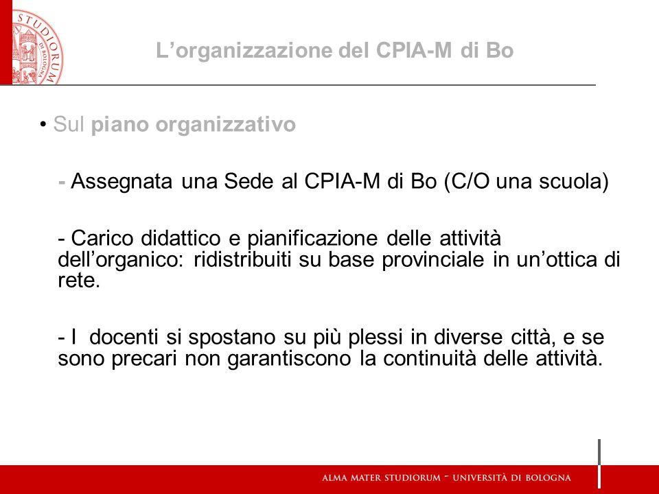 L'organizzazione del CPIA-M di Bo Sul piano organizzativo - Assegnata una Sede al CPIA-M di Bo (C/O una scuola) - Carico didattico e pianificazione de