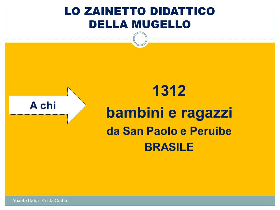 LO ZAINETTO DIDATTICO DELLA MUGELLO Abaetè Italia - Cesta Gialla 1312 bambini e ragazzi da San Paolo e Peruibe BRASILE A chi