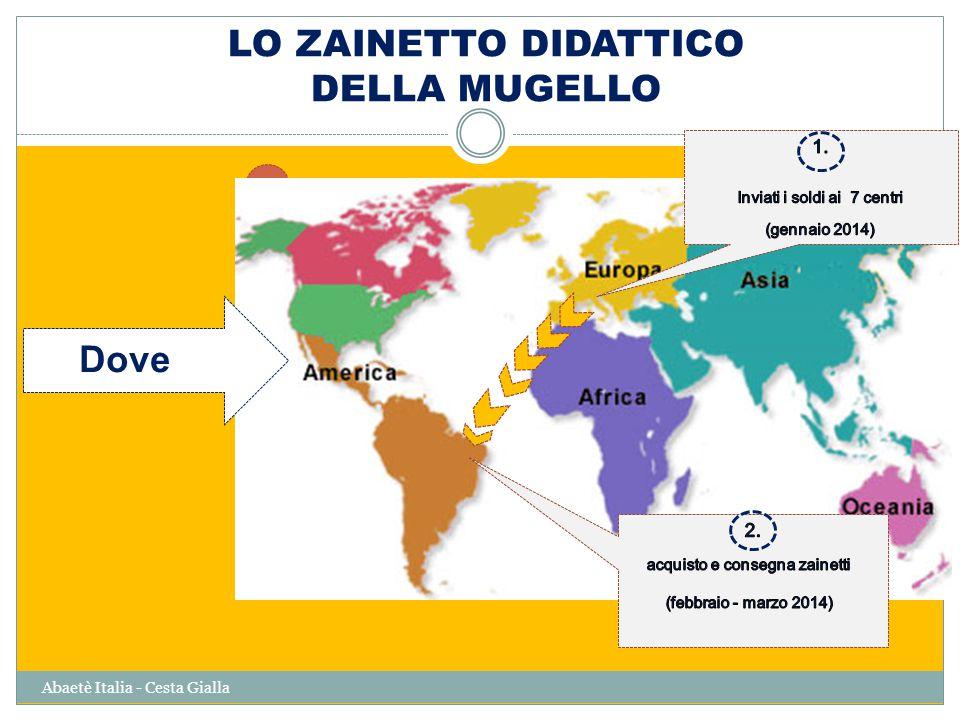 Centro Cidade Nova Consegna materiale Abaetè Italia - Cesta Gialla