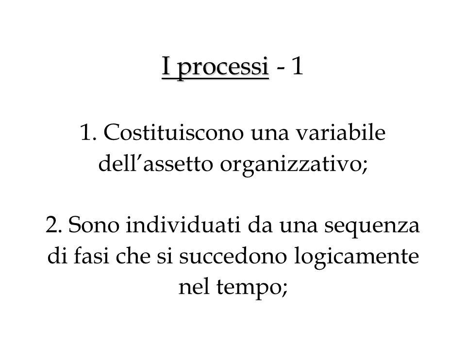 I processi I processi - 1 1. Costituiscono una variabile dell'assetto organizzativo; 2.
