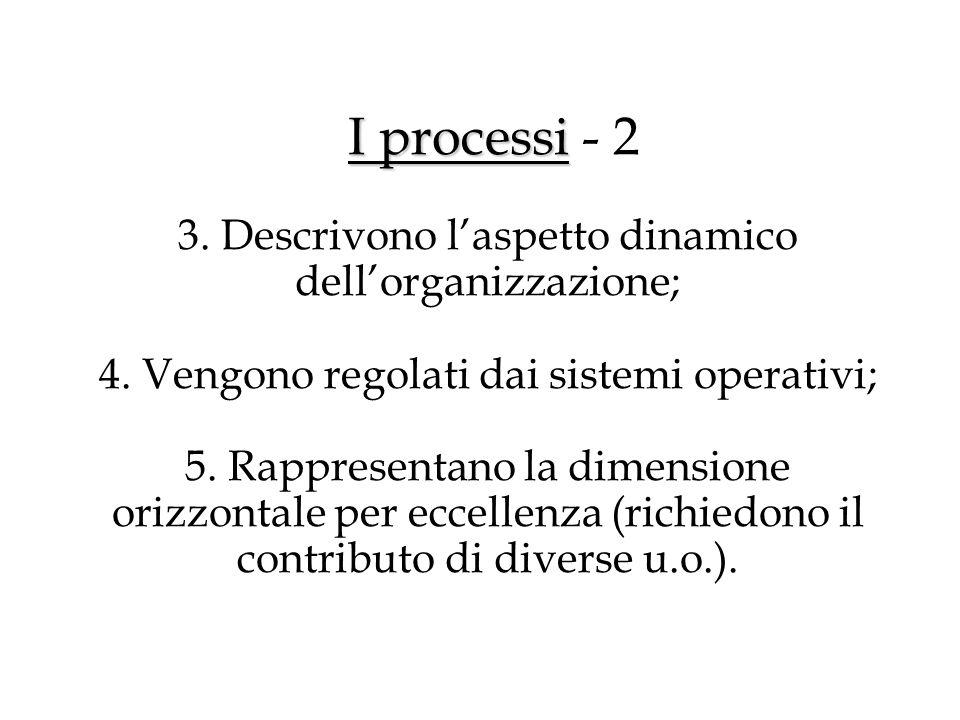 I processi I processi - 2 3. Descrivono l'aspetto dinamico dell'organizzazione; 4.