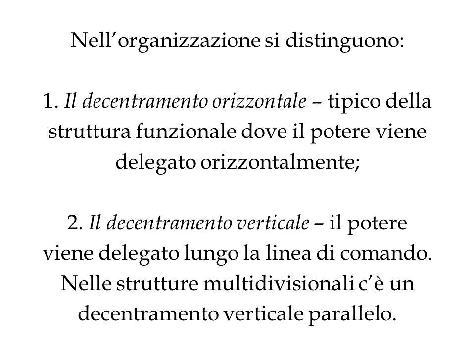 Nell'organizzazione si distinguono: 1.