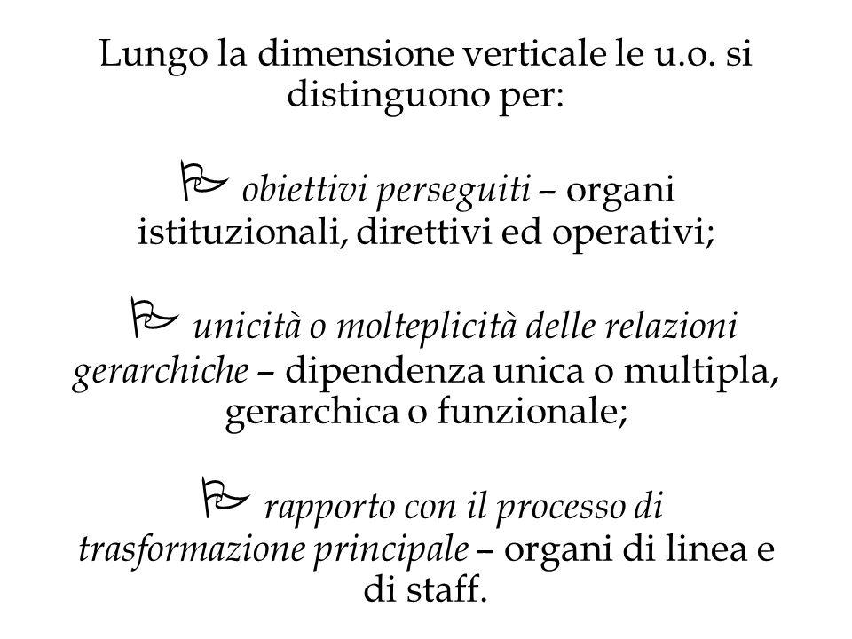 La struttura funzionale modificata La struttura funzionale modificata 1.