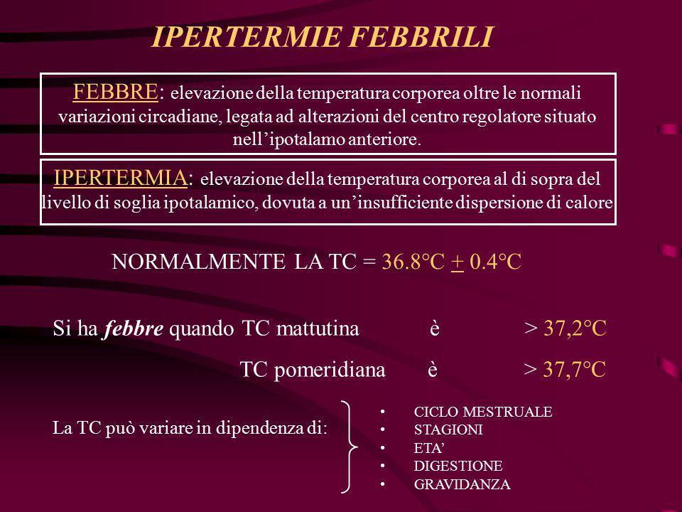IPERTERMIE FEBBRILI FEBBRE: elevazione della temperatura corporea oltre le normali variazioni circadiane, legata ad alterazioni del centro regolatore situato nell'ipotalamo anteriore.