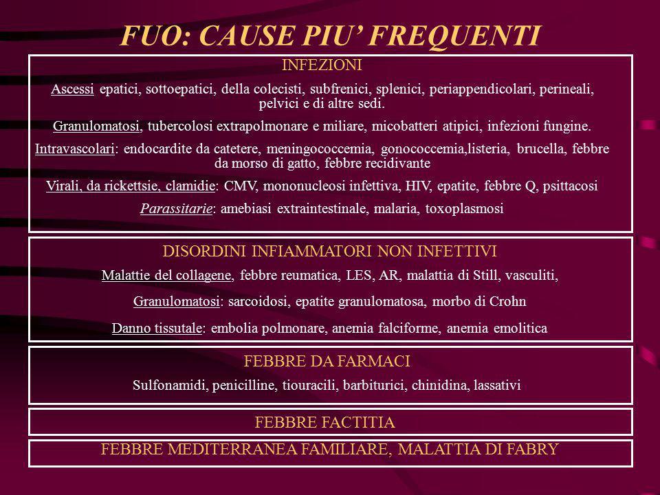 FUO: CAUSE PIU' FREQUENTI INFEZIONI Ascessi epatici, sottoepatici, della colecisti, subfrenici, splenici, periappendicolari, perineali, pelvici e di a