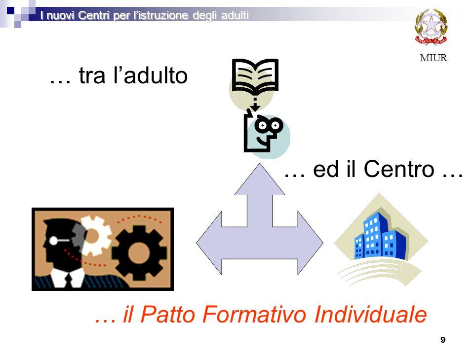 9 MIUR I nuovi Centri per l'istruzione degli adulti … tra l'adulto … ed il Centro … … il Patto Formativo Individuale